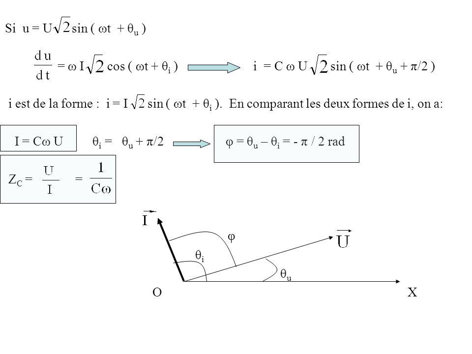 Si u = U sin ( ωt + θ u ) = ω I cos ( ωt + θ i ) i = C ω U sin ( ωt + θ u + π/2 ) i est de la forme : i = I sin ( ωt + θ i ). En comparant les deux fo