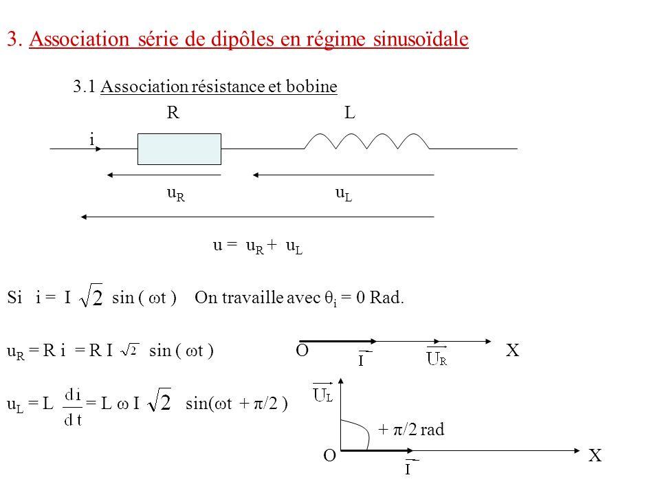 3. Association série de dipôles en régime sinusoïdale 3.1 Association résistance et bobine R L i u R u L u = u R + u L Si i = I sin ( ωt ) On travaill