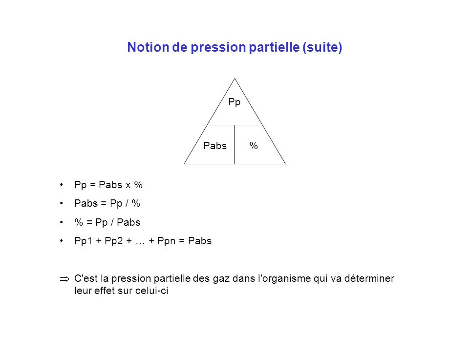 Notion de pression partielle (suite) Pp = Pabs x % Pabs = Pp / % % = Pp / Pabs Pp1 + Pp2 + … + Ppn = Pabs C'est la pression partielle des gaz dans l'o