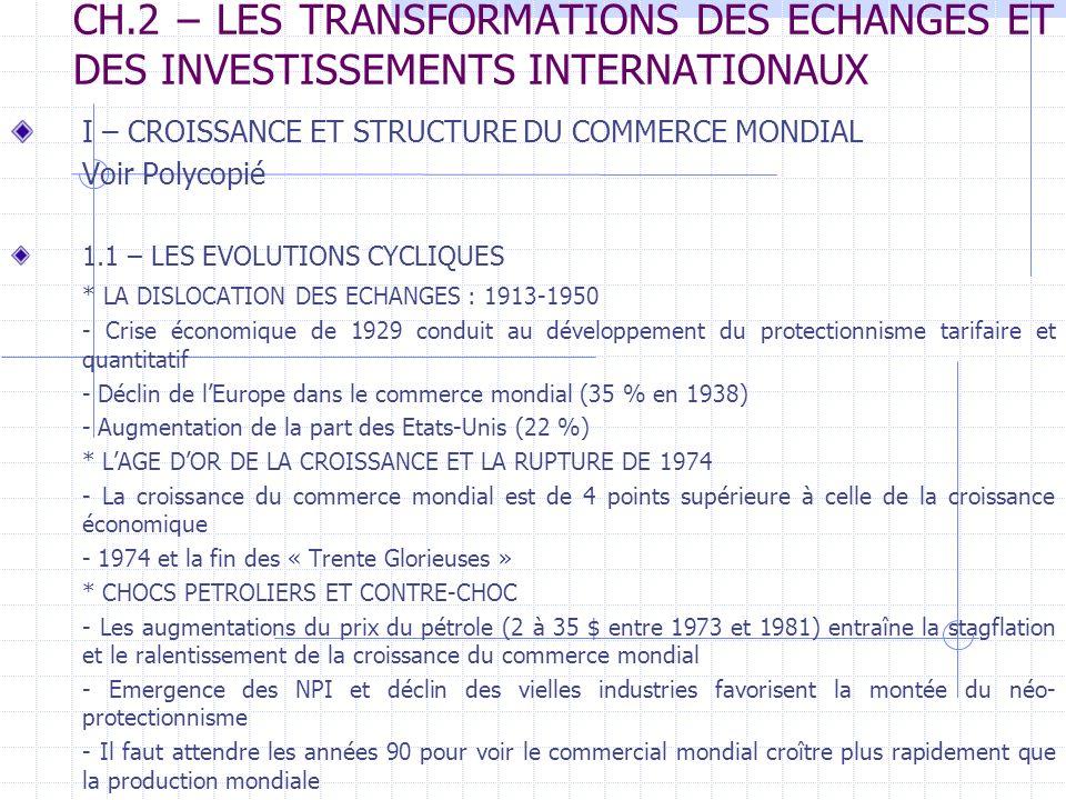 CH.2 – LES TRANSFORMATIONS DES ECHANGES ET DES INVESTISSEMENTS INTERNATIONAUX I – CROISSANCE ET STRUCTURE DU COMMERCE MONDIAL Voir Polycopié 1.1 – LES