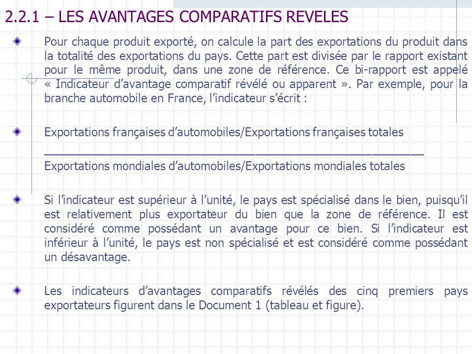2.2.1 – LES AVANTAGES COMPARATIFS REVELES Pour chaque produit exporté, on calcule la part des exportations du produit dans la totalité des exportation