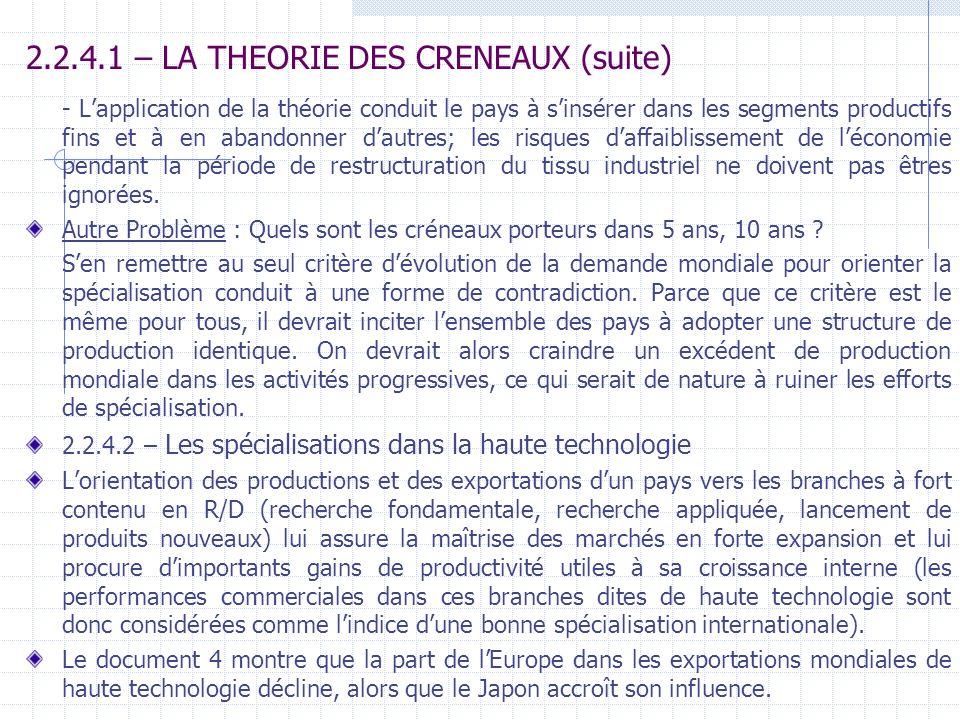 2.2.4.1 – LA THEORIE DES CRENEAUX (suite) - Lapplication de la théorie conduit le pays à sinsérer dans les segments productifs fins et à en abandonner