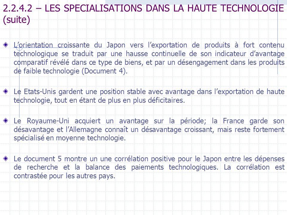 2.2.4.2 – LES SPECIALISATIONS DANS LA HAUTE TECHNOLOGIE (suite) Lorientation croissante du Japon vers lexportation de produits à fort contenu technolo