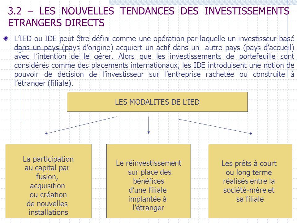 3.2 – LES NOUVELLES TENDANCES DES INVESTISSEMENTS ETRANGERS DIRECTS LIED ou IDE peut être défini comme une opération par laquelle un investisseur basé