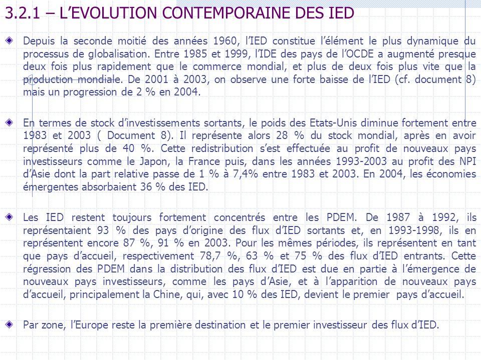 3.2.1 – LEVOLUTION CONTEMPORAINE DES IED Depuis la seconde moitié des années 1960, lIED constitue lélément le plus dynamique du processus de globalisa