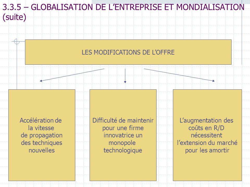 3.3.5 – GLOBALISATION DE LENTREPRISE ET MONDIALISATION (suite) LES MODIFICATIONS DE LOFFRE Accélération de la vitesse de propagation des techniques no