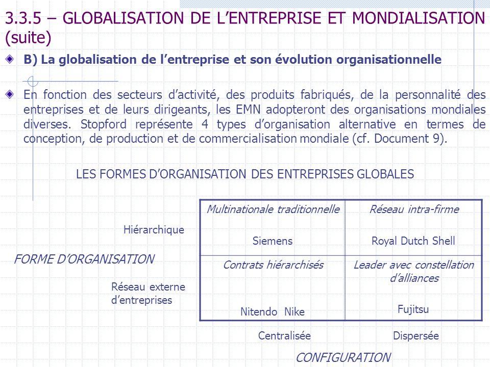 3.3.5 – GLOBALISATION DE LENTREPRISE ET MONDIALISATION (suite) B) La globalisation de lentreprise et son évolution organisationnelle En fonction des s