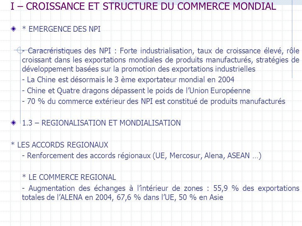 I – CROISSANCE ET STRUCTURE DU COMMERCE MONDIAL * EMERGENCE DES NPI - Caracréristiques des NPI : Forte industrialisation, taux de croissance élevé, rô