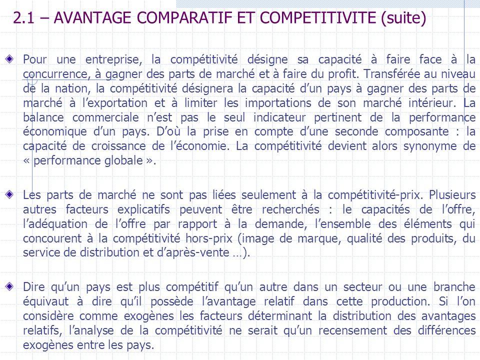 2.1 – AVANTAGE COMPARATIF ET COMPETITIVITE (suite) Pour une entreprise, la compétitivité désigne sa capacité à faire face à la concurrence, à gagner d
