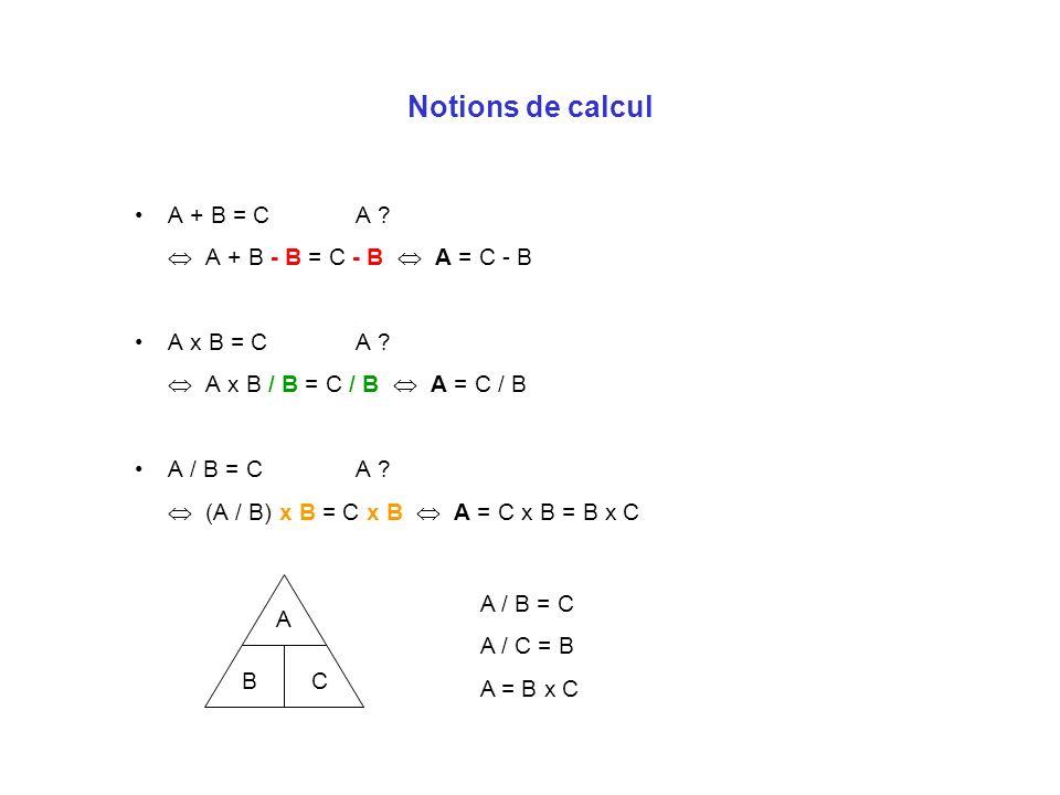 Grandeurs physiques (1) Force : intensité, direction, sens, s exprime « officiellement » en newton (N) Poids : force verticale dirigée vers le bas, due à la pesanteur Masse : quantité de matière, s exprime en kilogramme (kg) P = M x gg = 9,81 m/s 2, approximé à 10 (à 2% près) g étant pratiquement constant (à la surface de la terre), on sautorise à assimiler les forces à des masses et à les exprimer en kg Masse volumique : = M / V, s exprime en kg/m 3 M = x V Densité : rapport de la masse volumique à celle de l eau douce (sans unité) d = / 0