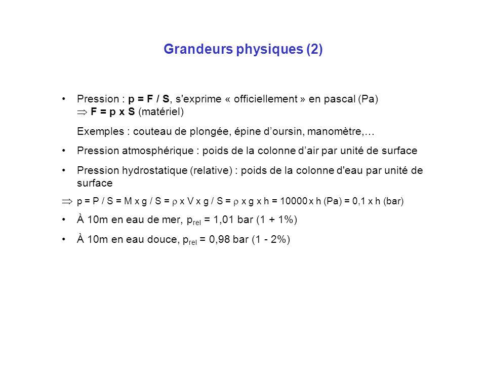 Notion de pression partielle Dans un mélange de gaz, chaque constituant se comporte comme s il occupait seul le volume disponible 0,2 l0,8 l 1 bar 1 l oxygèneazote 0,8 bar0,2 bar