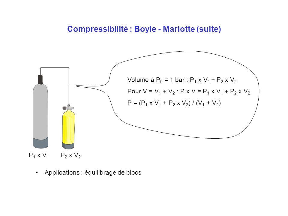 Compressibilité : Charles Influence de la température absolue La température absolue est exprimée en Kelvin (K) T(K) = T(°C) + 273,15 (on arrondit à 273) A volume constant, P / T est constant P 1 / T 1 = P 2 / T 2 Applications : variation de température des blocs gonflés