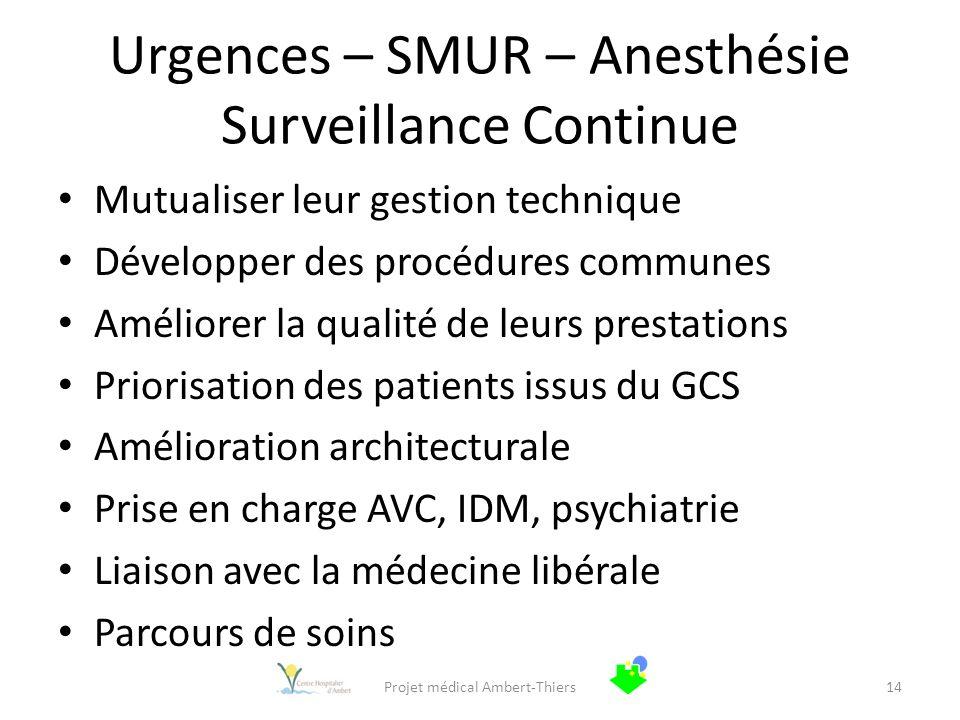 Urgences – SMUR – Anesthésie Surveillance Continue Mutualiser leur gestion technique Développer des procédures communes Améliorer la qualité de leurs