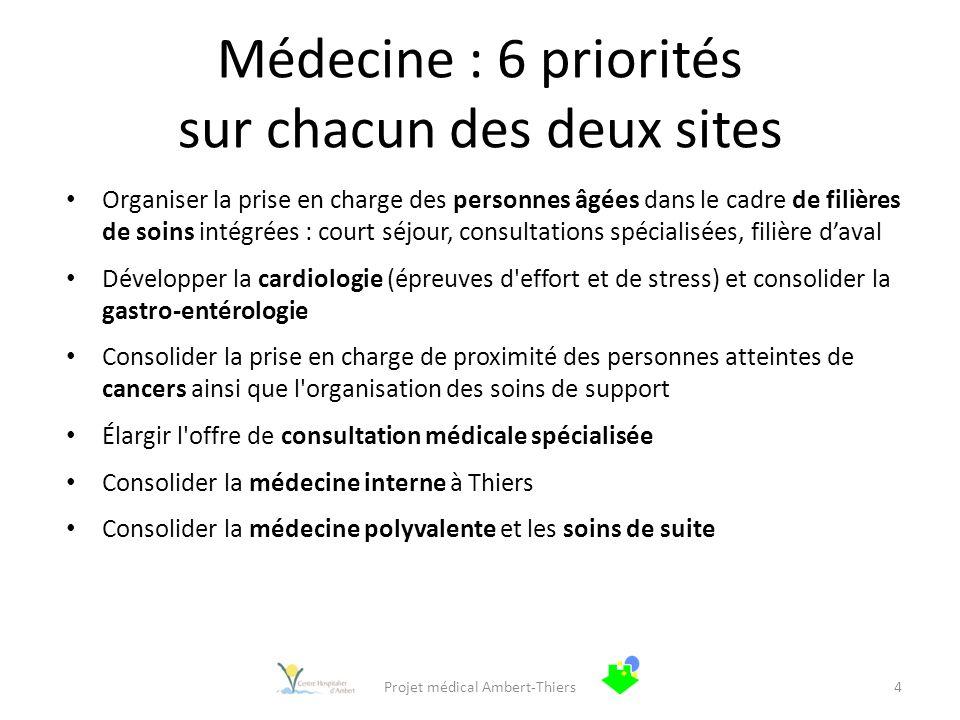 Médecine : 6 priorités sur chacun des deux sites Organiser la prise en charge des personnes âgées dans le cadre de filières de soins intégrées : court