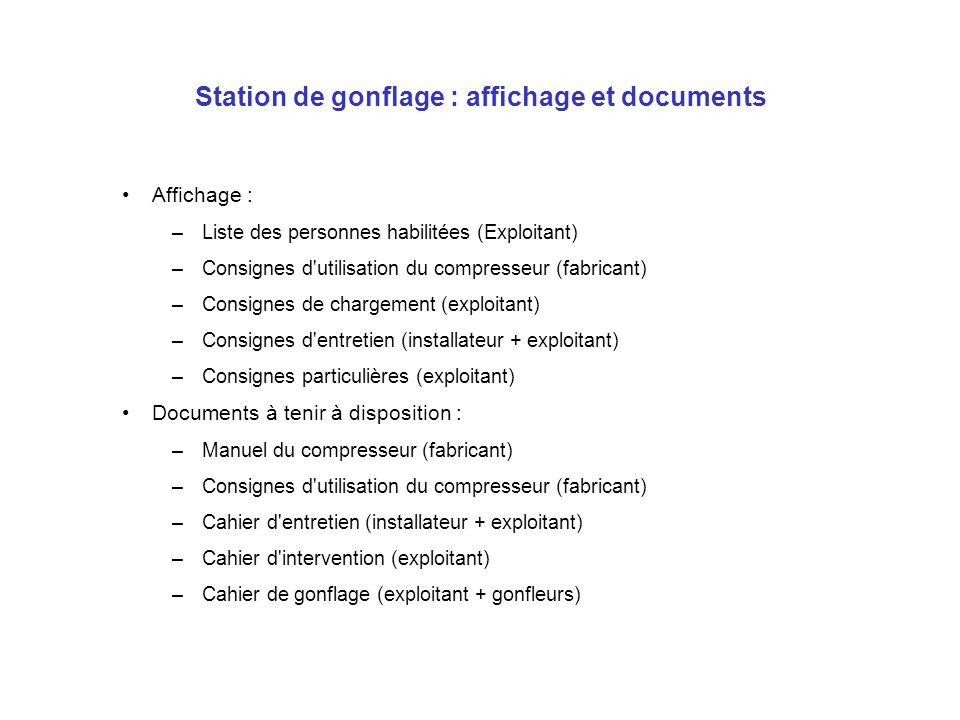 Station de gonflage : affichage et documents Affichage : –Liste des personnes habilitées (Exploitant) –Consignes d'utilisation du compresseur (fabrica