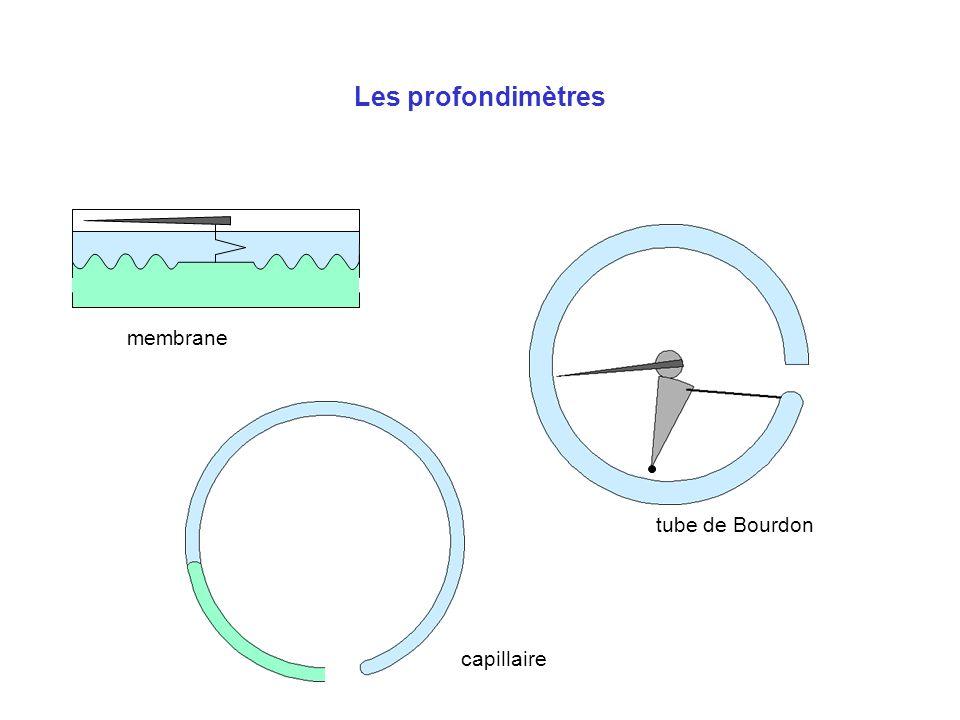 Les profondimètres membrane capillaire tube de Bourdon