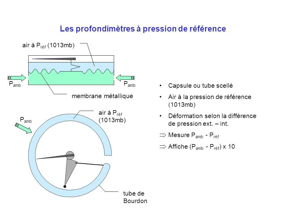 Les profondimètres à pression de référence Capsule ou tube scellé Air à la pression de référence (1013mb) Déformation selon la différence de pression