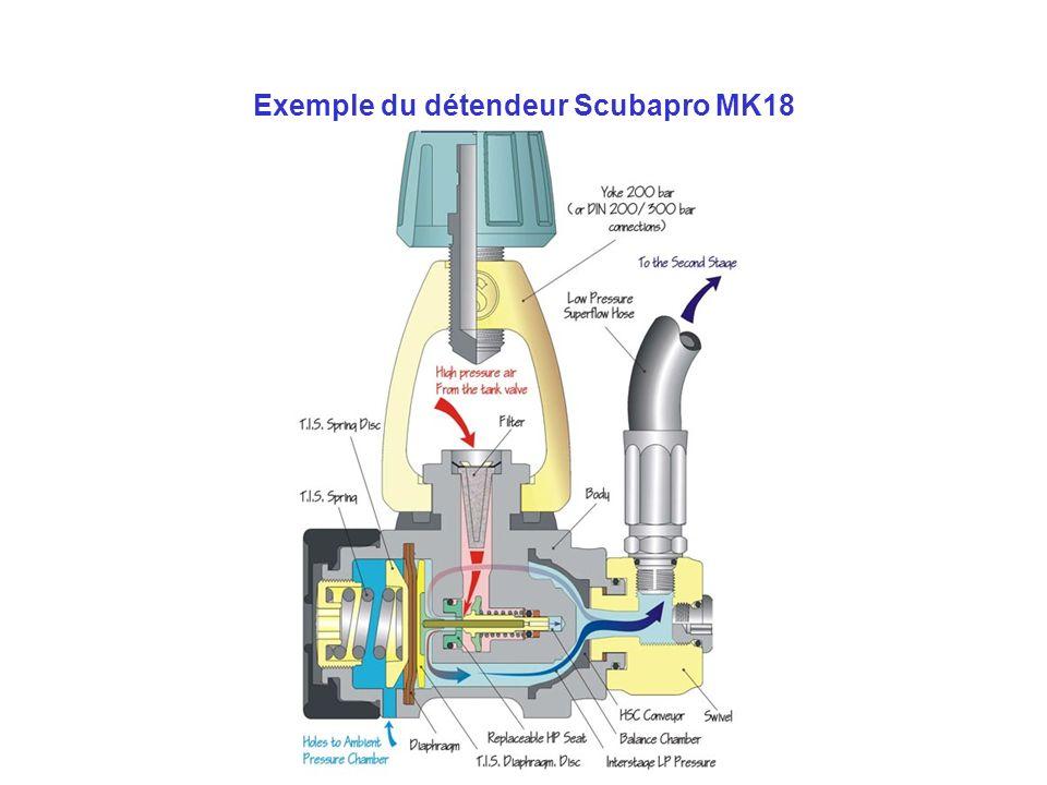 Exemple du détendeur Scubapro MK18