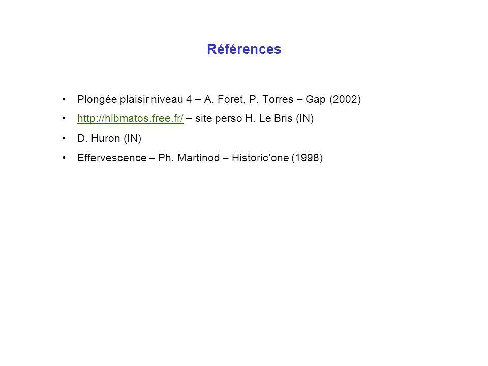 Références Plongée plaisir niveau 4 – A. Foret, P. Torres – Gap (2002) http://hlbmatos.free.fr/ – site perso H. Le Bris (IN)http://hlbmatos.free.fr/ D