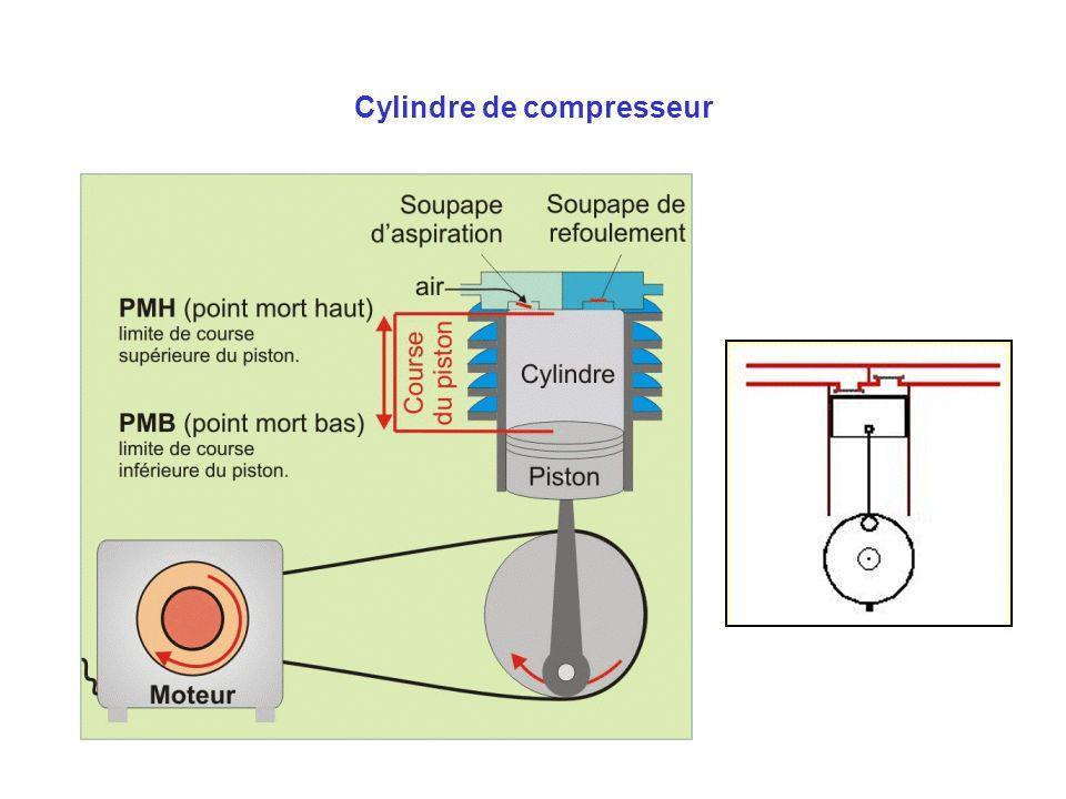 Cylindre de compresseur