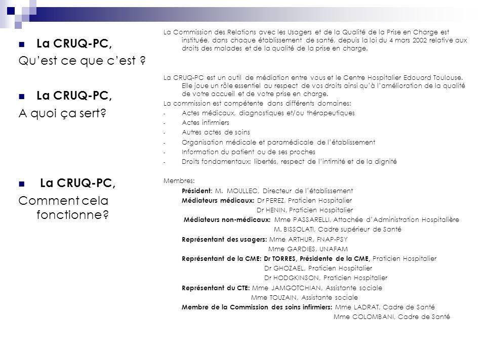 La CRUQ-PC, Quest ce que cest ? La CRUQ-PC, A quoi ça sert? La CRUQ-PC, Comment cela fonctionne? La Commission des Relations avec les Usagers et de la