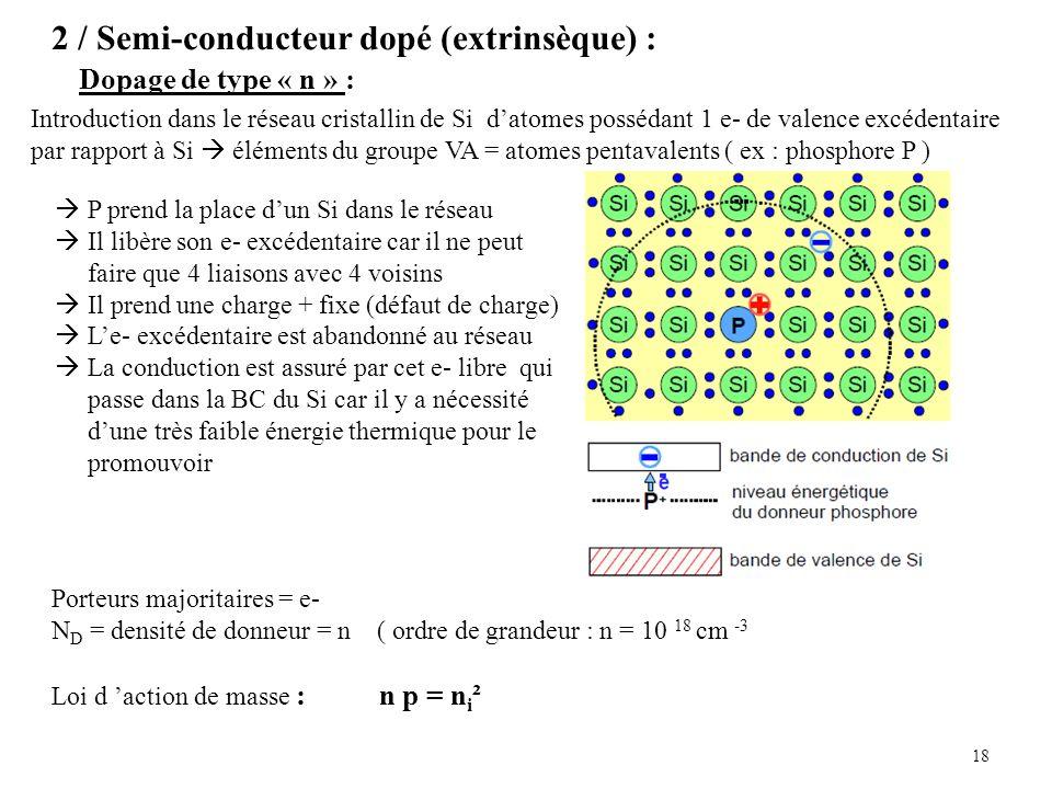 18 2 / Semi-conducteur dopé (extrinsèque) : Dopage de type « n » : Introduction dans le réseau cristallin de Si datomes possédant 1 e- de valence excédentaire par rapport à Si éléments du groupe VA = atomes pentavalents ( ex : phosphore P ) P prend la place dun Si dans le réseau Il libère son e- excédentaire car il ne peut faire que 4 liaisons avec 4 voisins Il prend une charge + fixe (défaut de charge) Le- excédentaire est abandonné au réseau La conduction est assuré par cet e- libre qui passe dans la BC du Si car il y a nécessité dune très faible énergie thermique pour le promouvoir Porteurs majoritaires = e- N D = densité de donneur = n ( ordre de grandeur : n = 10 18 cm -3 Loi d action de masse : n p = n i ²