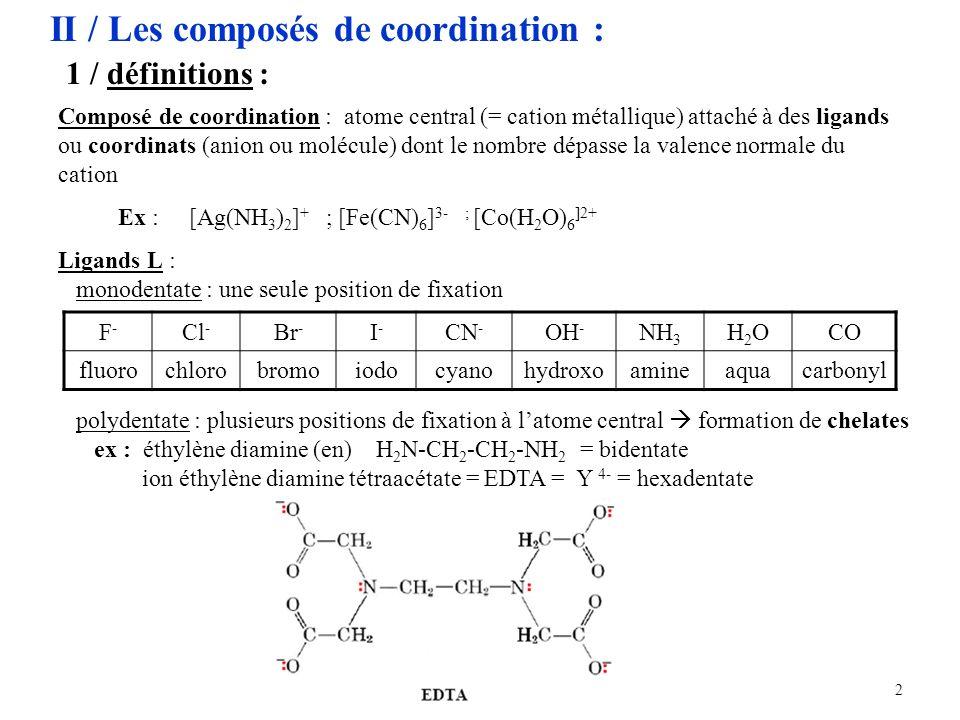 2 1 / définitions : II / Les composés de coordination : Composé de coordination : atome central (= cation métallique) attaché à des ligands ou coordinats (anion ou molécule) dont le nombre dépasse la valence normale du cation Ex : [Ag(NH 3 ) 2 ] + ; [Fe(CN) 6 ] 3- ; [Co(H 2 O) 6 ]2+ Ligands L : monodentate : une seule position de fixation F-F- Cl - Br - I-I- CN - OH - NH 3 H2OH2OCO fluorochlorobromoiodocyanohydroxoamineaquacarbonyl polydentate : plusieurs positions de fixation à latome central formation de chelates ex : éthylène diamine (en) H 2 N-CH 2 -CH 2 -NH 2 = bidentate ion éthylène diamine tétraacétate = EDTA = Y 4- = hexadentate