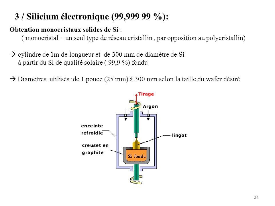 24 3 / Silicium électronique (99,999 99 %): Obtention monocristaux solides de Si : ( monocristal = un seul type de réseau cristallin, par opposition au polycristallin) cylindre de 1m de longueur et de 300 mm de diamètre de Si à partir du Si de qualité solaire ( 99,9 %) fondu Diamètres utilisés :de 1 pouce (25 mm) à 300 mm selon la taille du wafer désiré