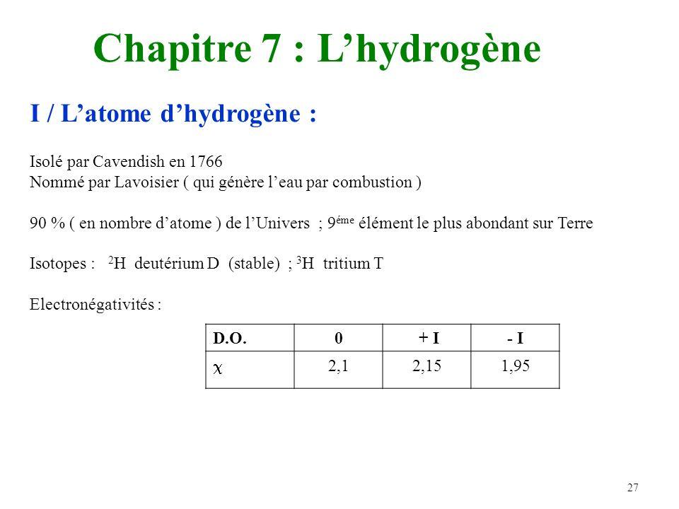 27 Chapitre 7 : Lhydrogène I / Latome dhydrogène : Isolé par Cavendish en 1766 Nommé par Lavoisier ( qui génère leau par combustion ) 90 % ( en nombre datome ) de lUnivers ; 9 éme élément le plus abondant sur Terre Isotopes : 2 H deutérium D (stable) ; 3 H tritium T Electronégativités : D.O.0 + I- I 2,12,151,95