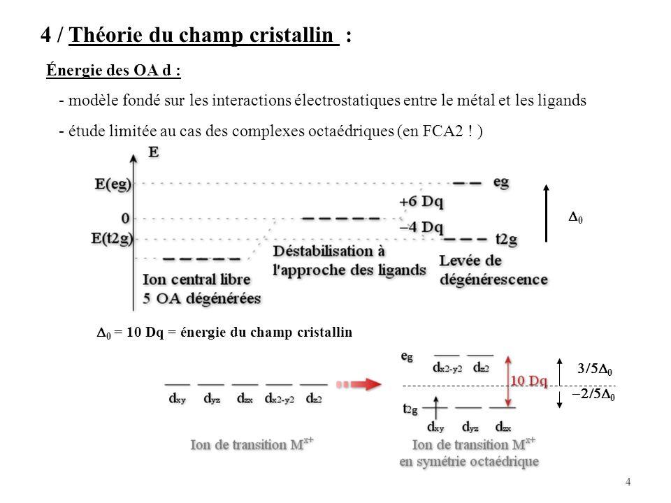 4 4 / Théorie du champ cristallin : Énergie des OA d : - modèle fondé sur les interactions électrostatiques entre le métal et les ligands - étude limitée au cas des complexes octaédriques (en FCA2 .