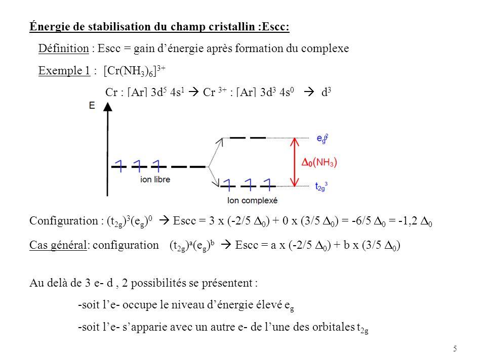 5 Énergie de stabilisation du champ cristallin :Escc: Définition : Escc = gain dénergie après formation du complexe Exemple 1 : [Cr(NH 3 ) 6 ] 3+ Cr : [Ar] 3d 5 4s 1 Cr 3+ : [Ar] 3d 3 4s 0 d 3 Configuration : (t 2g ) 3 (e g ) 0 Escc = 3 x (-2/5 0 ) + 0 x (3/5 0 ) = -6/5 0 = -1,2 0 Cas général: configuration (t 2g ) a (e g ) b Escc = a x (-2/5 0 ) + b x (3/5 0 ) Au delà de 3 e- d, 2 possibilités se présentent : -soit le- occupe le niveau dénergie élevé e g -soit le- sapparie avec un autre e- de lune des orbitales t 2g 0