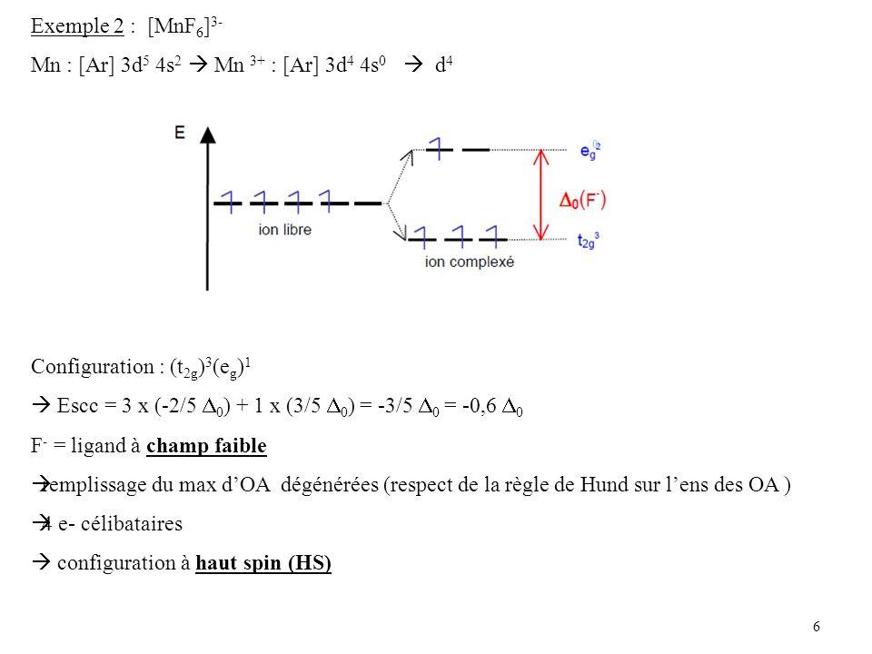 6 Exemple 2 : [MnF 6 ] 3- Mn : [Ar] 3d 5 4s 2 Mn 3+ : [Ar] 3d 4 4s 0 d 4 Configuration : (t 2g ) 3 (e g ) 1 Escc = 3 x (-2/5 0 ) + 1 x (3/5 0 ) = -3/5 0 = -0,6 0 F - = ligand à champ faible remplissage du max dOA dégénérées (respect de la règle de Hund sur lens des OA ) 4 e- célibataires configuration à haut spin (HS) 0