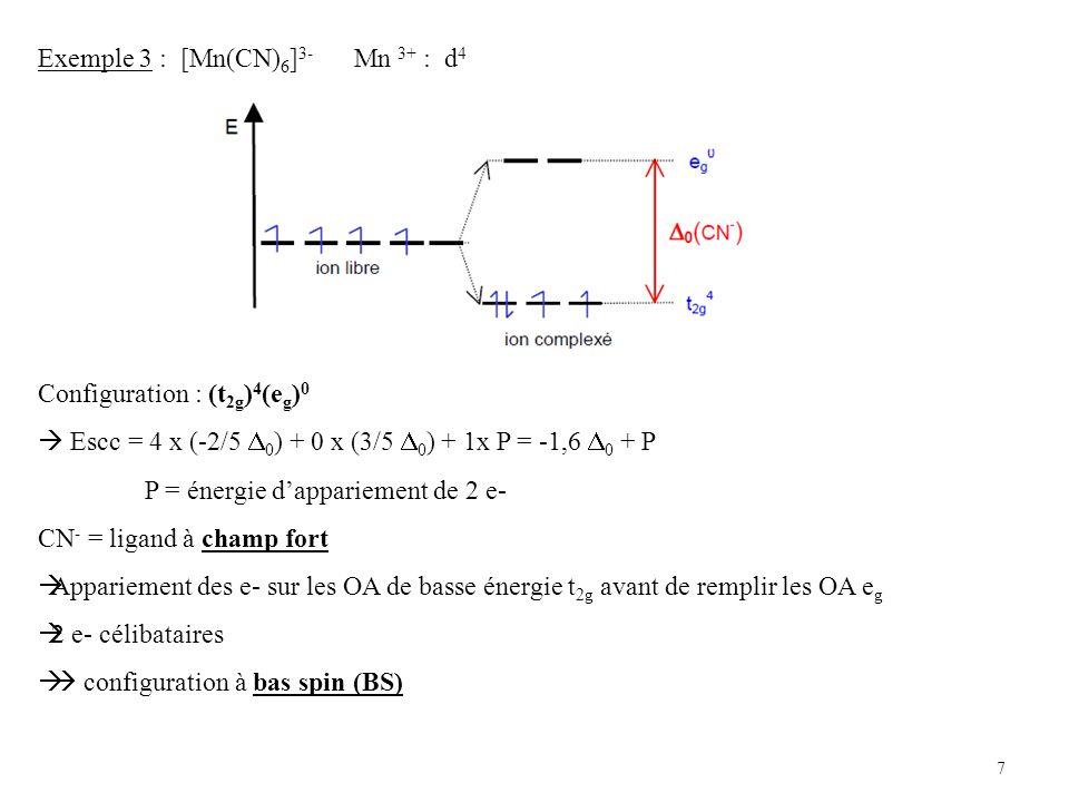7 Exemple 3 : [Mn(CN) 6 ] 3- Mn 3+ : d 4 Configuration : (t 2g ) 4 (e g ) 0 Escc = 4 x (-2/5 0 ) + 0 x (3/5 0 ) + 1x P = -1,6 0 + P P = énergie dappariement de 2 e- CN - = ligand à champ fort Appariement des e- sur les OA de basse énergie t 2g avant de remplir les OA e g 2 e- célibataires configuration à bas spin (BS)