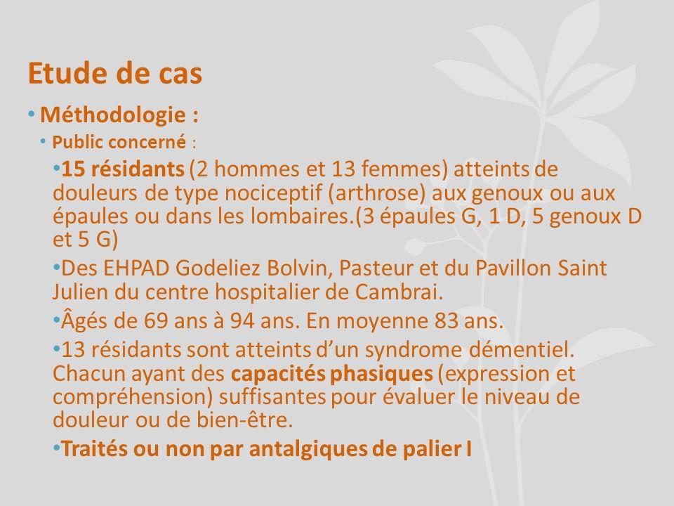 Etude de cas Méthodologie : Public concerné : 15 résidants (2 hommes et 13 femmes) atteints de douleurs de type nociceptif (arthrose) aux genoux ou au