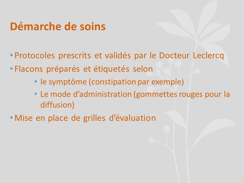 Démarche de soins Protocoles prescrits et validés par le Docteur Leclercq Flacons préparés et étiquetés selon le symptôme (constipation par exemple) L
