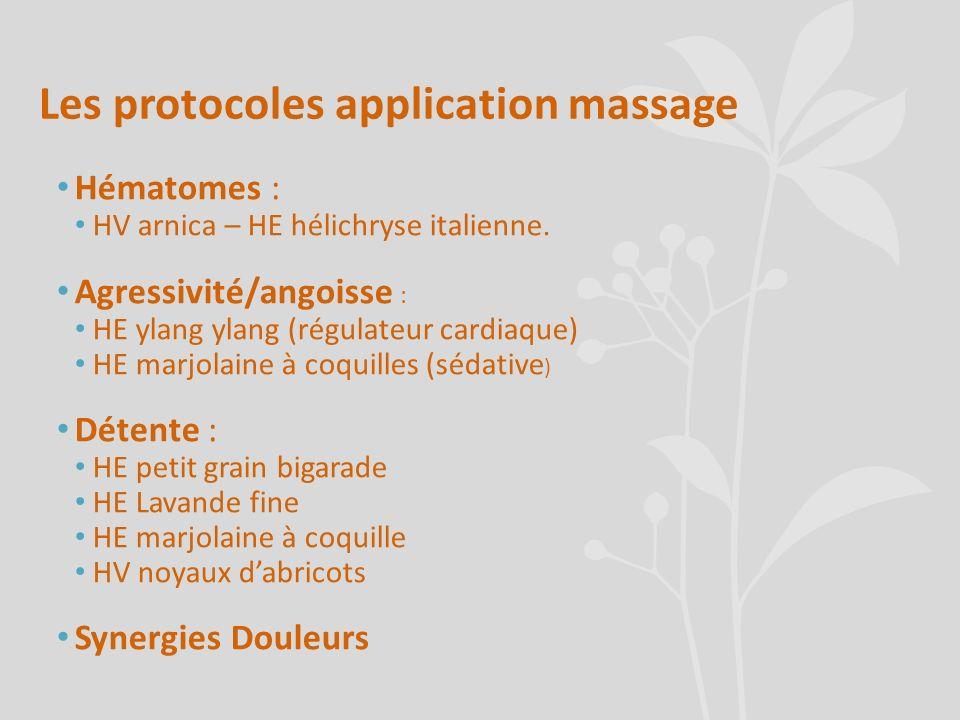 Les protocoles application massage Hématomes : HV arnica – HE hélichryse italienne. Agressivité/angoisse : HE ylang ylang (régulateur cardiaque) HE ma