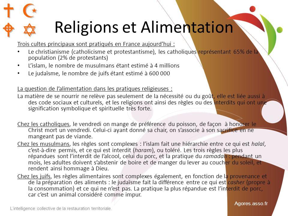 Agores.asso.fr Lintelligence collective de la restauration territoriale. Religions et Alimentation Trois cultes principaux sont pratiqués en France au