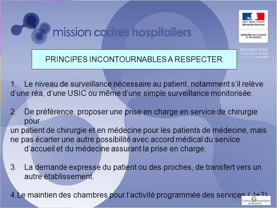 PRINCIPES INCONTOURNABLES A RESPECTER 1.Le niveau de surveillance nécessaire au patient, notamment sil relève dune réa, dune USIC ou même dune simple surveillance monitorisée.