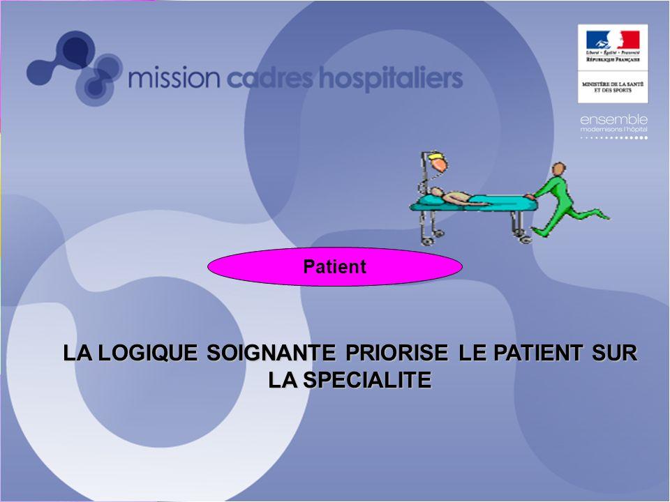 Patient LA LOGIQUE SOIGNANTE PRIORISE LE PATIENT SUR LA SPECIALITE