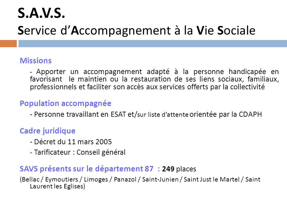 Présentation des SAVS en Haute-Vienne