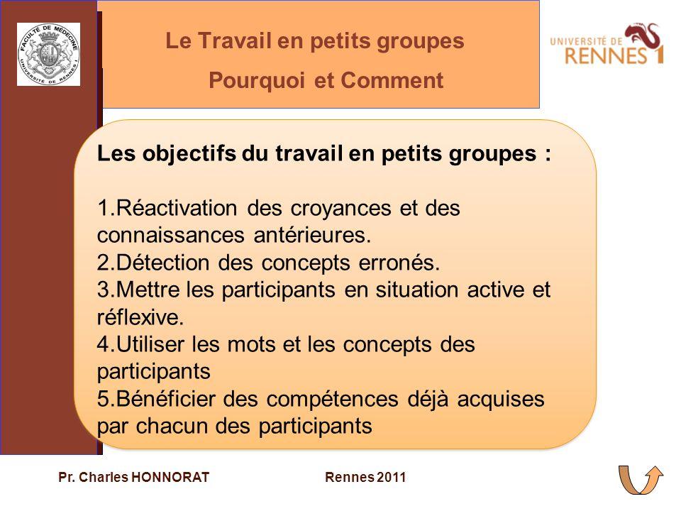 Pr.Charles HONNORAT Méthodes et procédures utilisables en analyse des besoins 1.