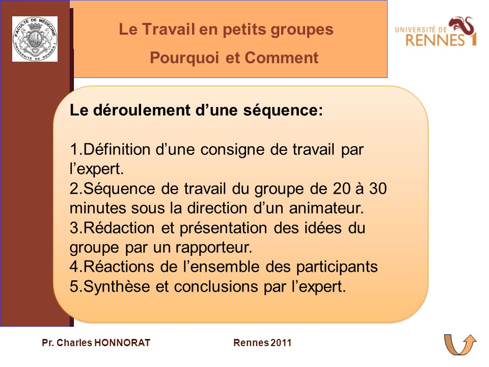 Pr.Charles HONNORAT Méthodes et procédures utilisables en analyse des besoins 2.
