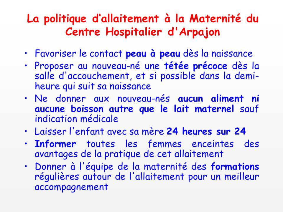 La politique dallaitement à la Maternité du Centre Hospitalier d'Arpajon Favoriser le contact peau à peau dès la naissance Proposer au nouveau-né une