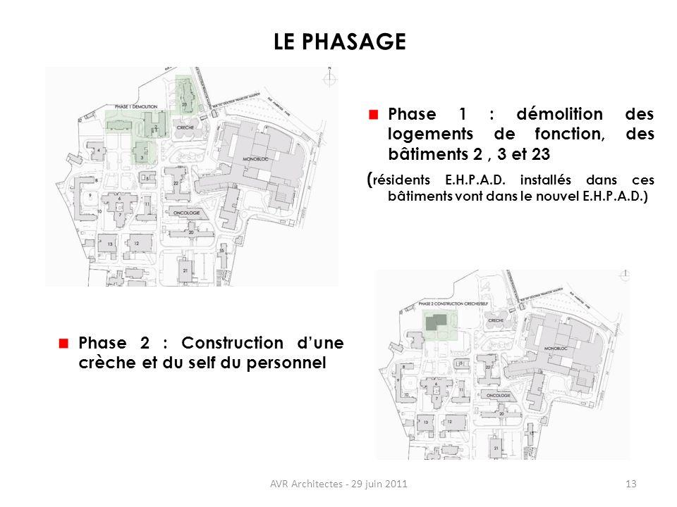 AVR Architectes - 29 juin 201113 LE PHASAGE Phase 1 : démolition des logements de fonction, des bâtiments 2, 3 et 23 ( résidents E.H.P.A.D. installés