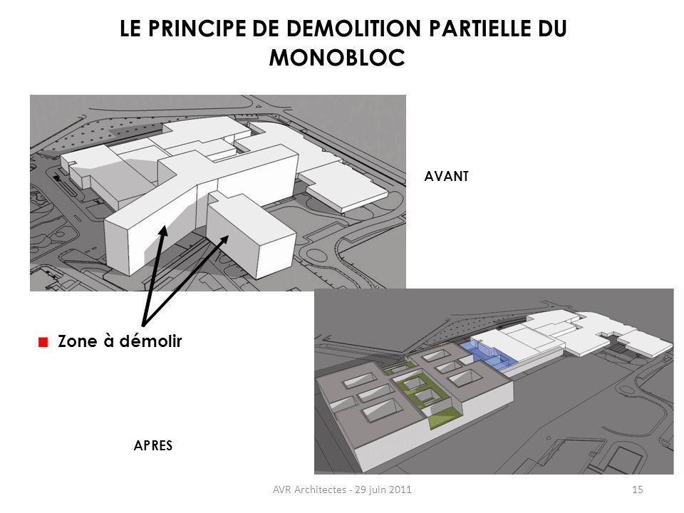 AVR Architectes - 29 juin 201115 LE PRINCIPE DE DEMOLITION PARTIELLE DU MONOBLOC Zone à démolir AVANT APRES