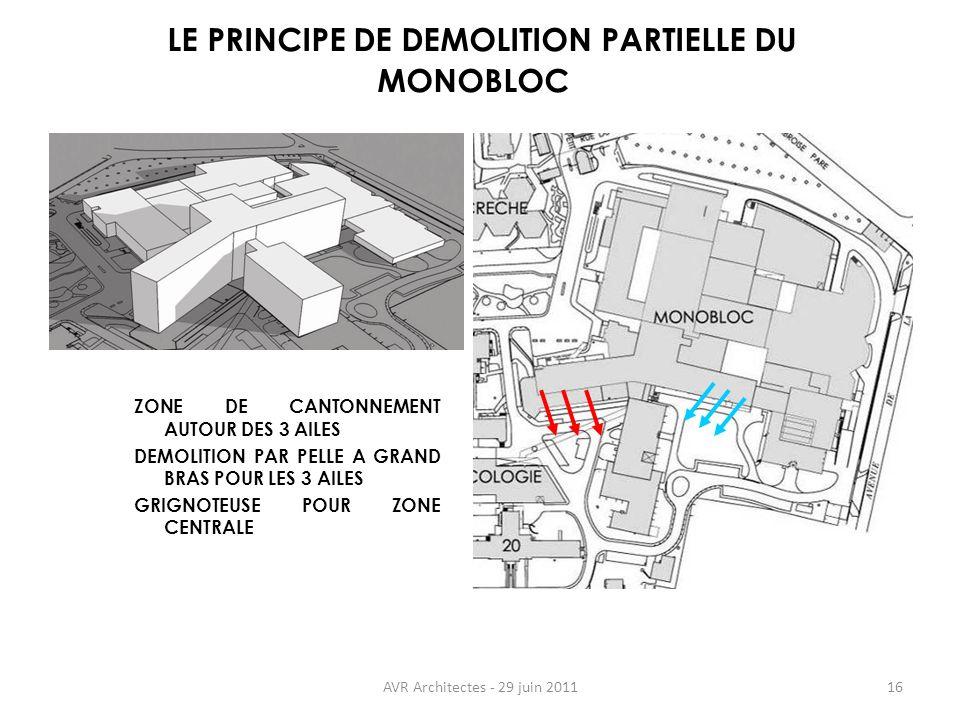 AVR Architectes - 29 juin 201116 LE PRINCIPE DE DEMOLITION PARTIELLE DU MONOBLOC ZONE DE CANTONNEMENT AUTOUR DES 3 AILES DEMOLITION PAR PELLE A GRAND