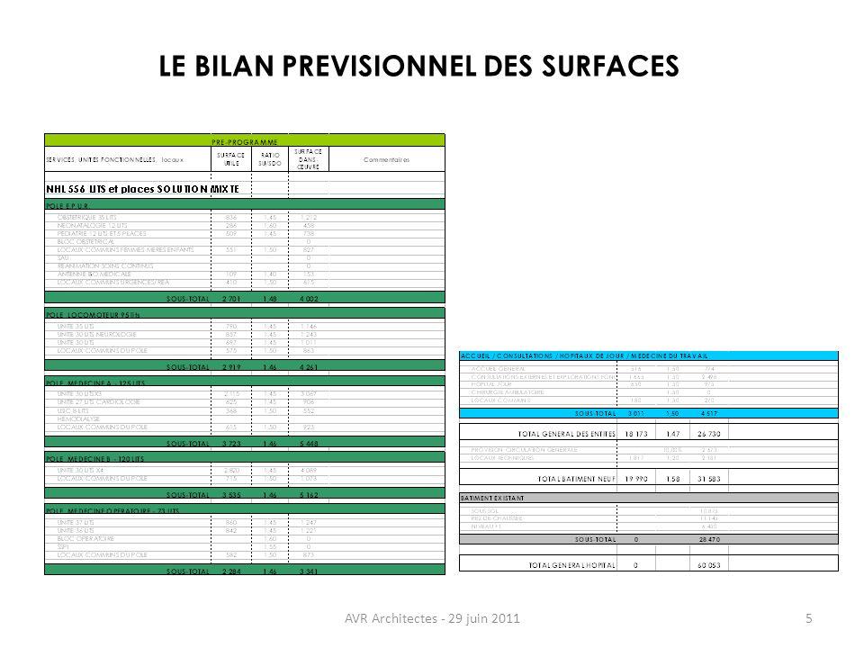 AVR Architectes - 29 juin 20115 LE BILAN PREVISIONNEL DES SURFACES