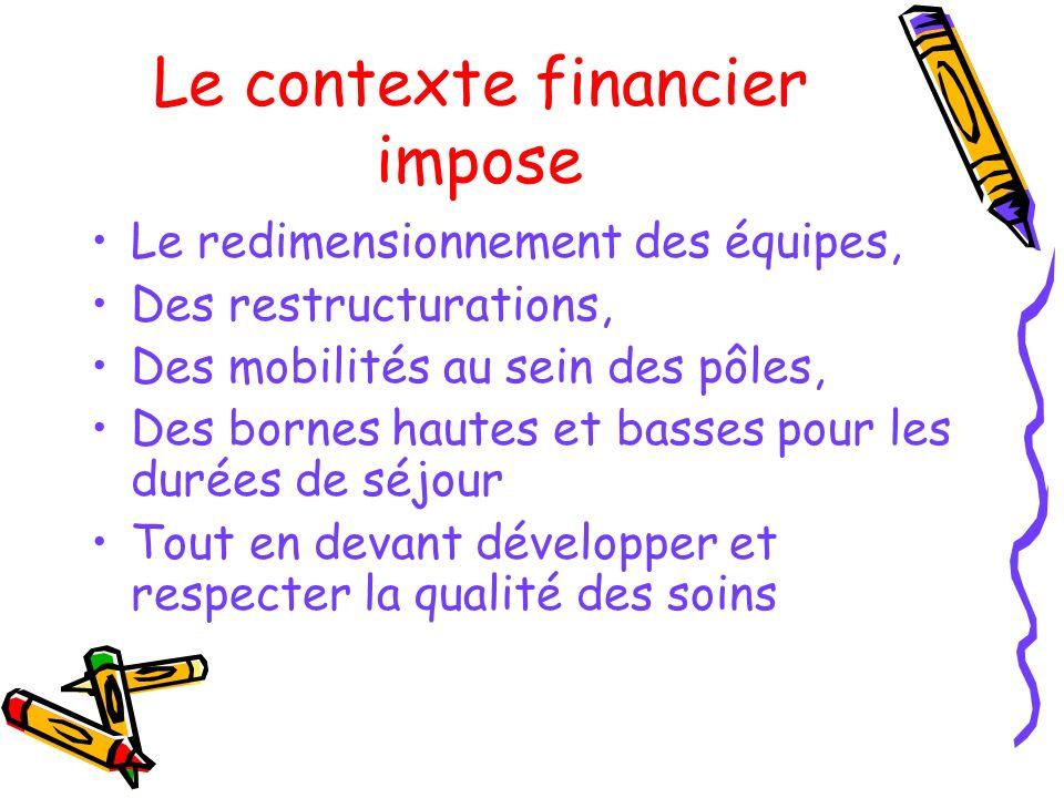 Le contexte financier impose Le redimensionnement des équipes, Des restructurations, Des mobilités au sein des pôles, Des bornes hautes et basses pour