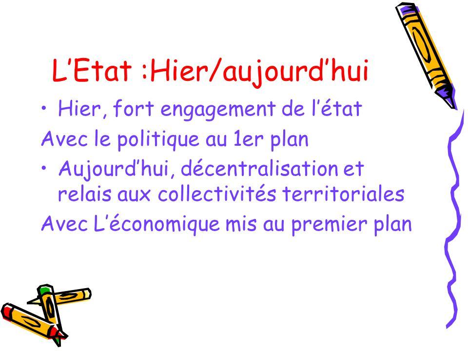 LEtat :Hier/aujourdhui Hier, fort engagement de létat Avec le politique au 1er plan Aujourdhui, décentralisation et relais aux collectivités territori