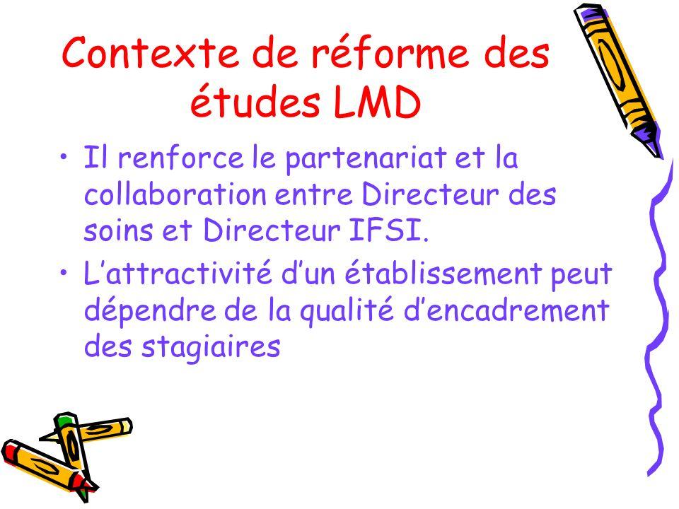 Contexte de réforme des études LMD Il renforce le partenariat et la collaboration entre Directeur des soins et Directeur IFSI. Lattractivité dun établ